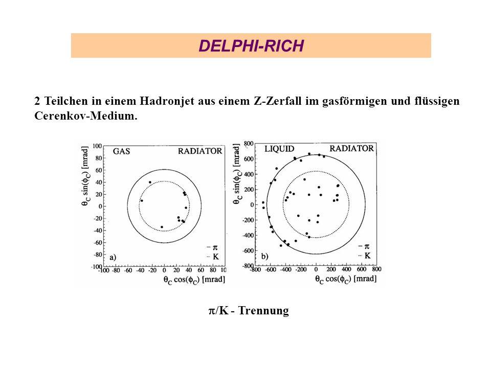DELPHI-RICH2 Teilchen in einem Hadronjet aus einem Z-Zerfall im gasförmigen und flüssigen Cerenkov-Medium.