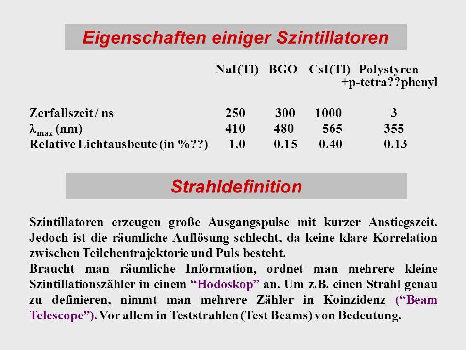 Eigenschaften einiger Szintillatoren