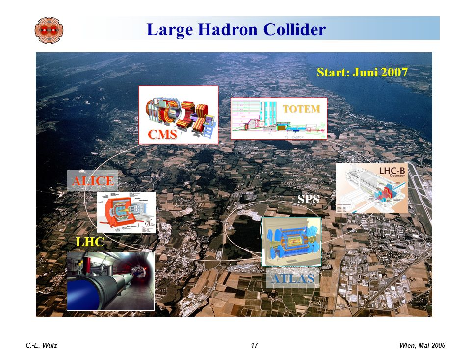 Large Hadron Collider Start: Juni 2007 CMS ALICE SPS LHC ATLAS TOTEM