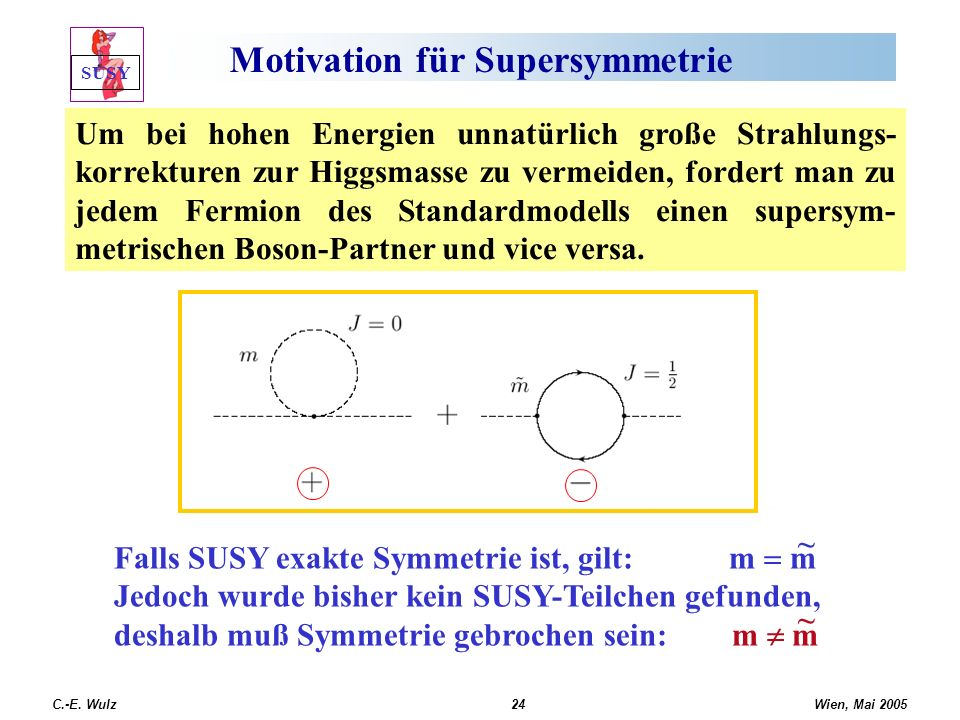 Motivation für Supersymmetrie