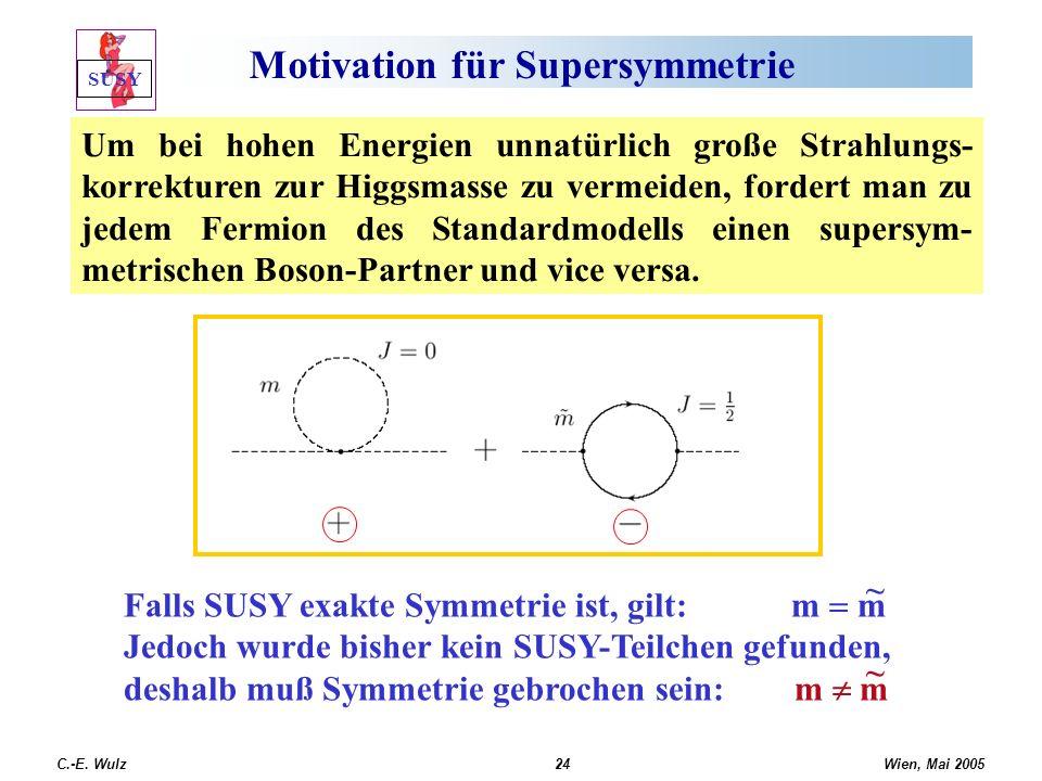 Motivation für Supersymmetrie