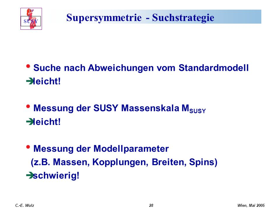 Supersymmetrie - Suchstrategie