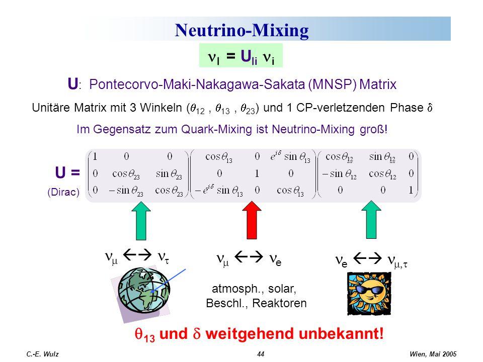 Neutrino-Mixing U: Pontecorvo-Maki-Nakagawa-Sakata (MNSP) Matrix U =