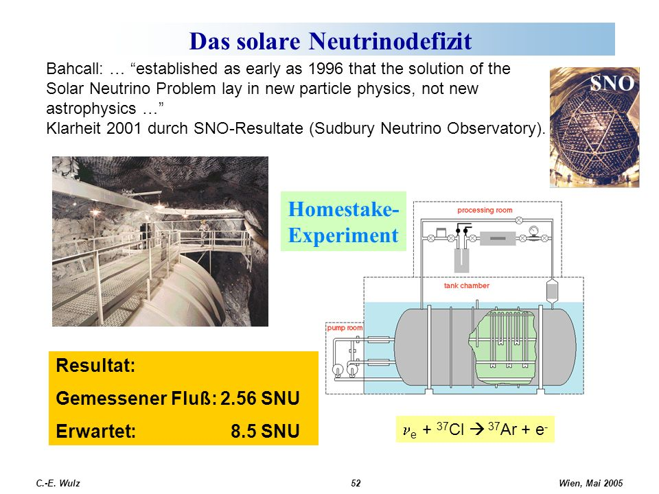 Das solare Neutrinodefizit
