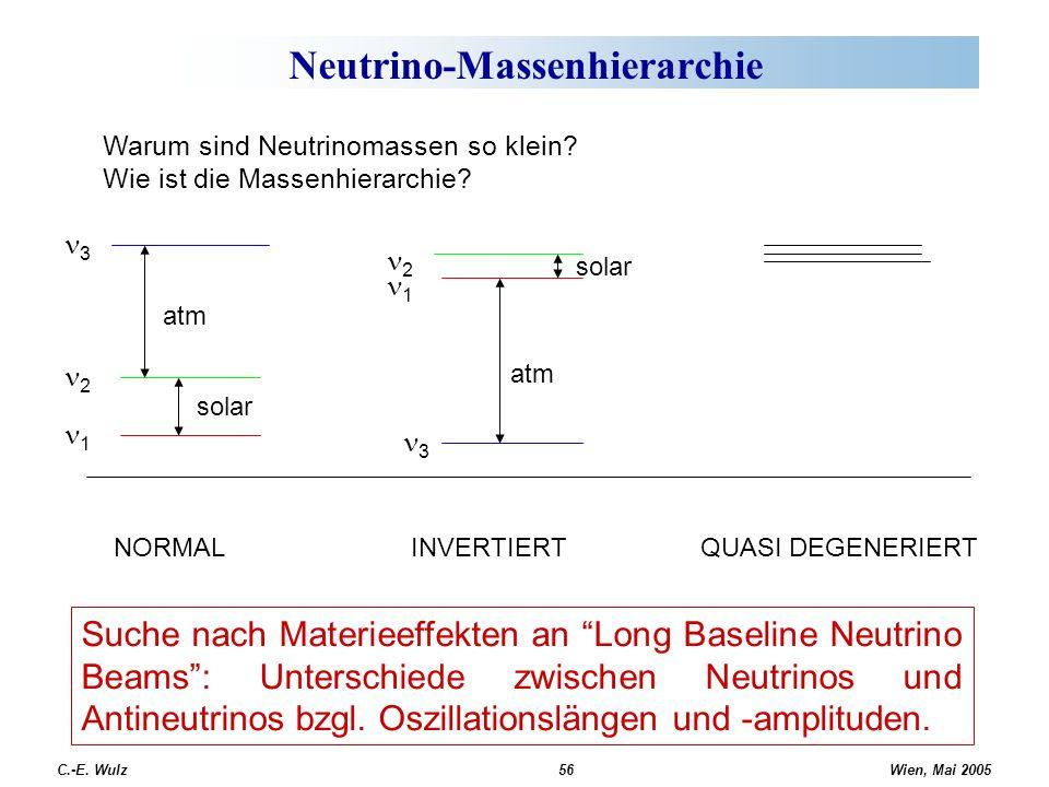 Neutrino-Massenhierarchie