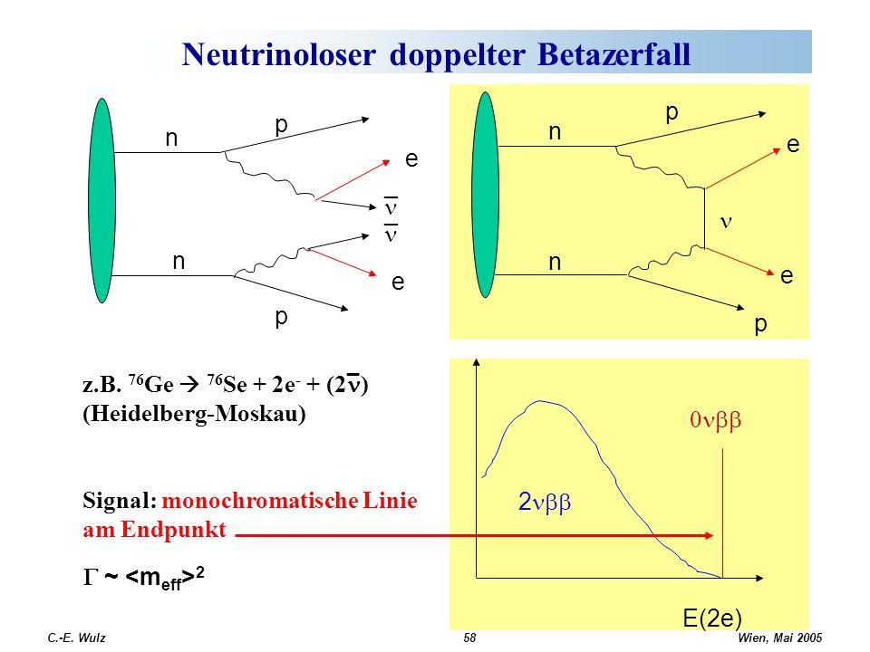 Neutrinoloser doppelter Betazerfall