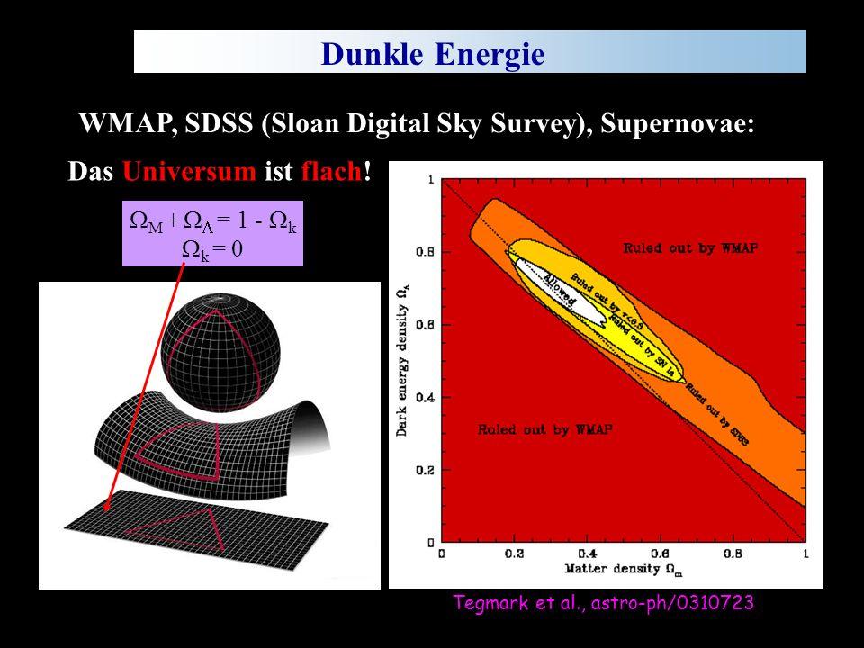 Dunkle Energie WMAP, SDSS (Sloan Digital Sky Survey), Supernovae: