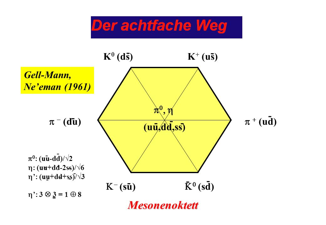 Mesonenoktett - - K0 (ds) K+ (us) p - (du) p + (ud) p0, h (uu,dd,ss)