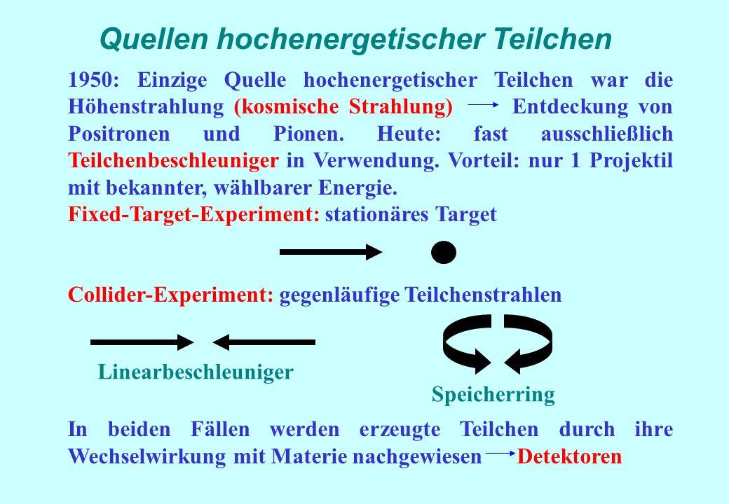 Quellen hochenergetischer Teilchen
