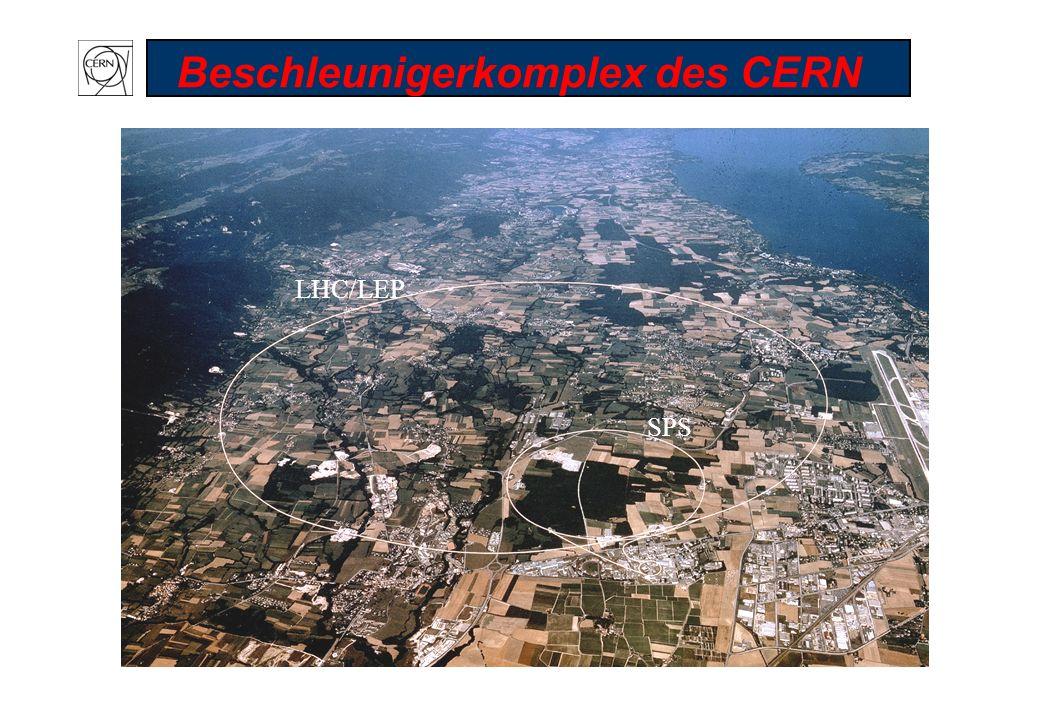 Beschleunigerkomplex des CERN