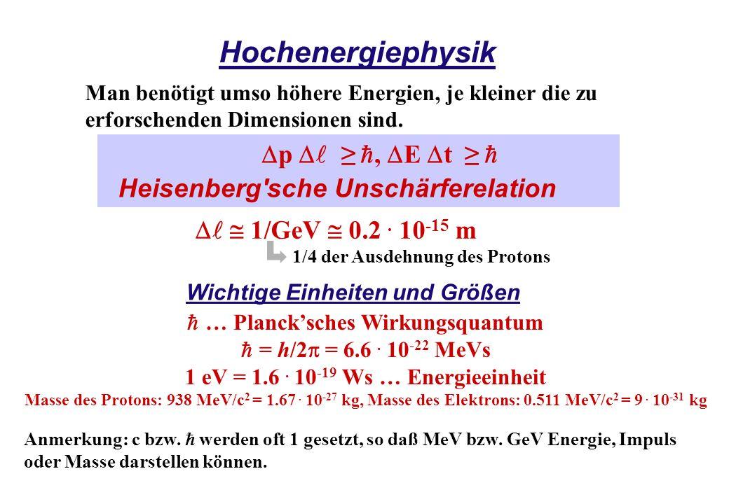 Hochenergiephysik Dp Dl ≥ h, DE Dt ≥ h