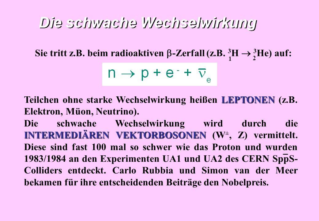 Sie tritt z.B. beim radioaktiven b-Zerfall (z.B. 3H  3He) auf: