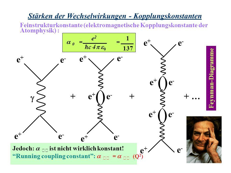 Stärken der Wechselwirkungen - Kopplungskonstanten