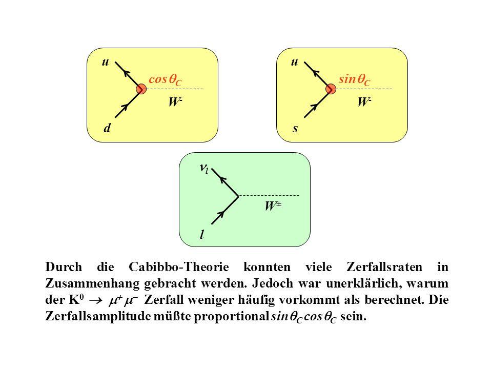u d. W- cosC. s. sinC. nl. W± l.