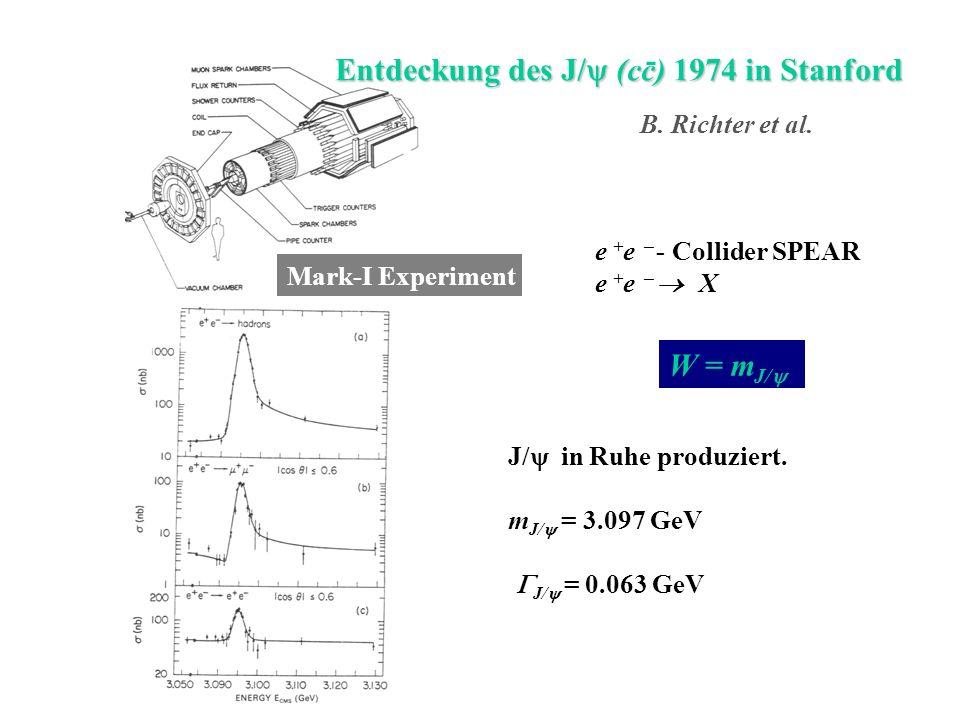 Entdeckung des J/ (cc) 1974 in Stanford -