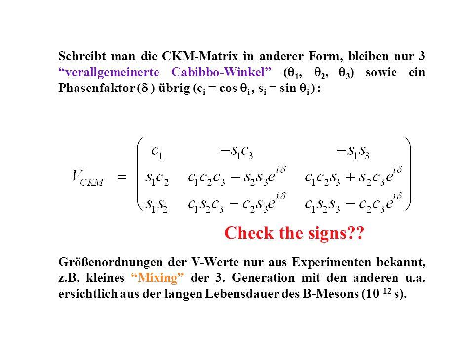 Schreibt man die CKM-Matrix in anderer Form, bleiben nur 3 verallgemeinerte Cabibbo-Winkel (q1, q2, q3) sowie ein Phasenfaktor ( ) übrig (ci = cos qi , si = sin qi ) :