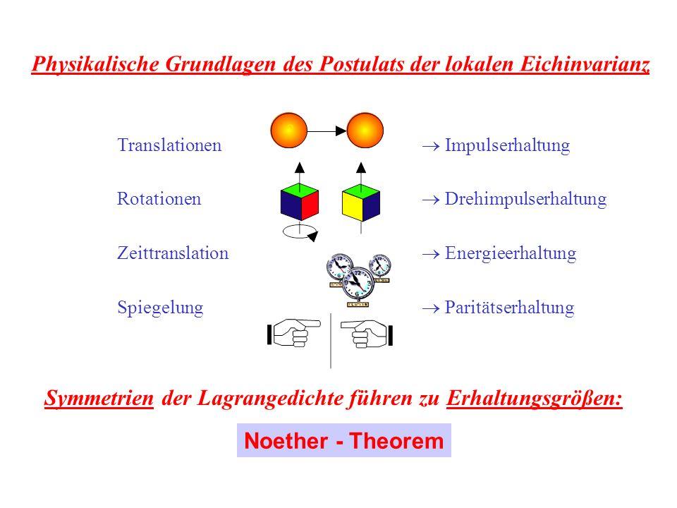 Physikalische Grundlagen des Postulats der lokalen Eichinvarianz
