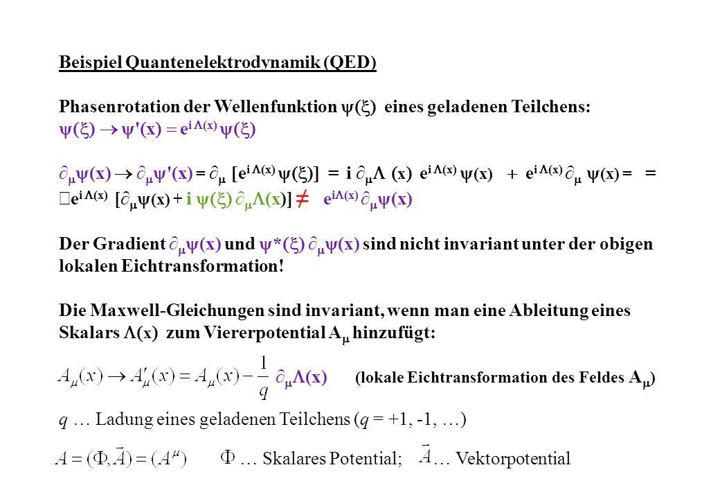 Beispiel Quantenelektrodynamik (QED)