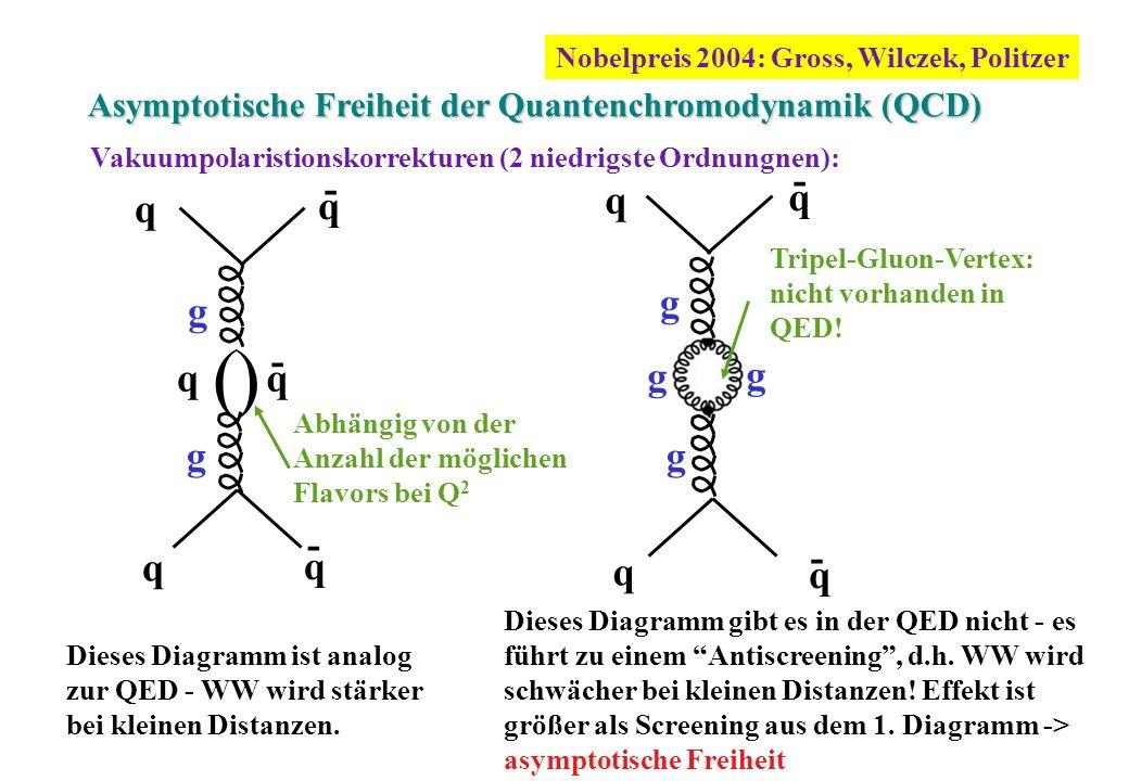 Nobelpreis 2004: Gross, Wilczek, Politzer
