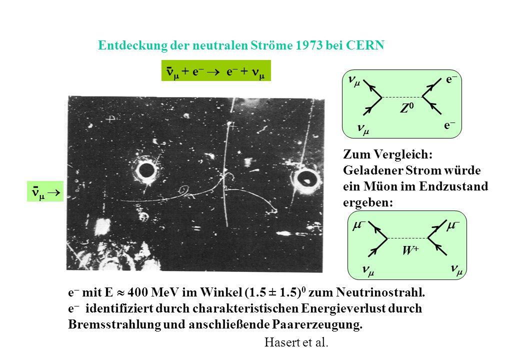 - - - - Entdeckung der neutralen Ströme 1973 bei CERN