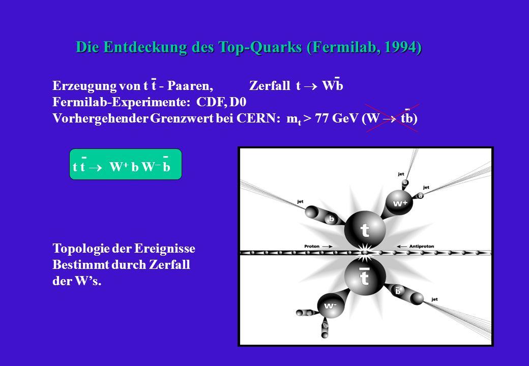 Die Entdeckung des Top-Quarks (Fermilab, 1994)