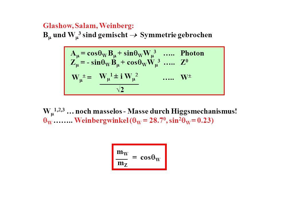 Glashow, Salam, Weinberg: