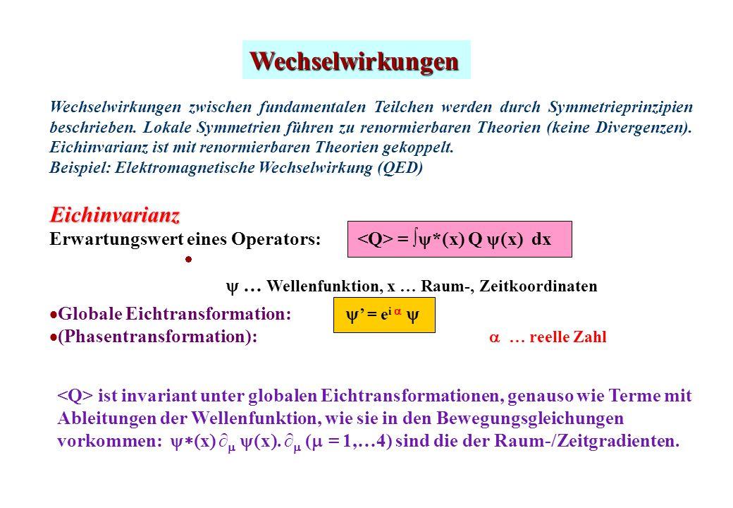 Wechselwirkungen Eichinvarianz
