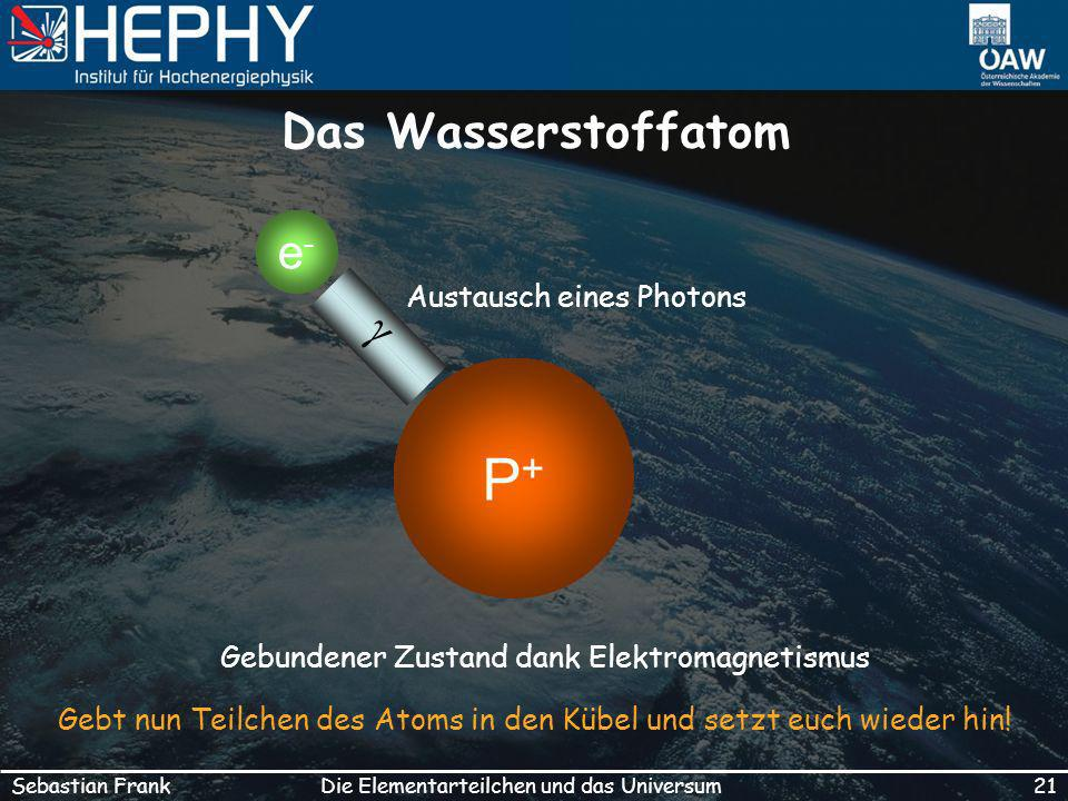 P+ Das Wasserstoffatom e- g Austausch eines Photons