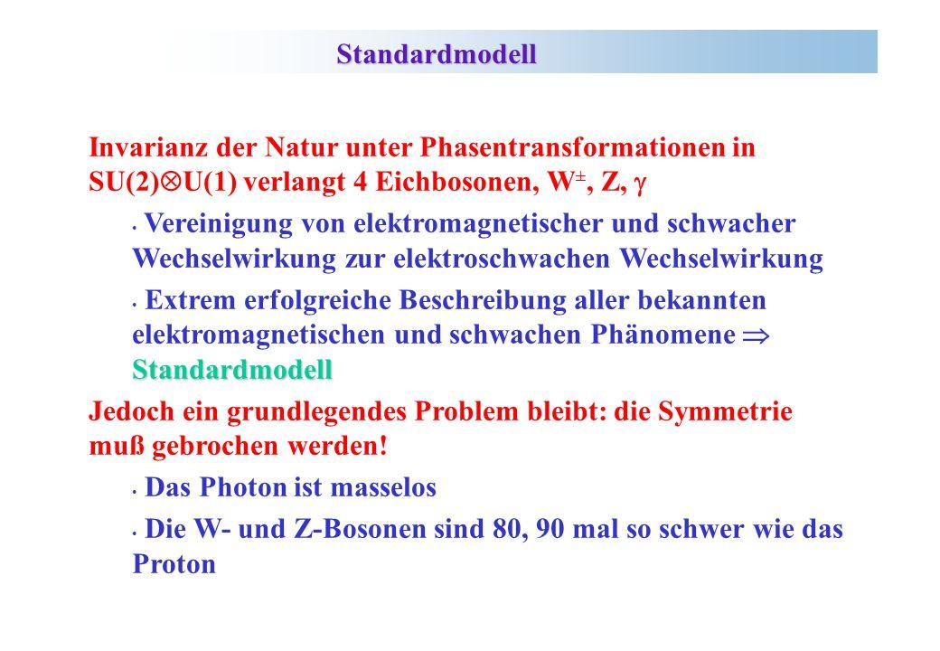 Standardmodell Invarianz der Natur unter Phasentransformationen in SU(2)U(1) verlangt 4 Eichbosonen, W±, Z, g.