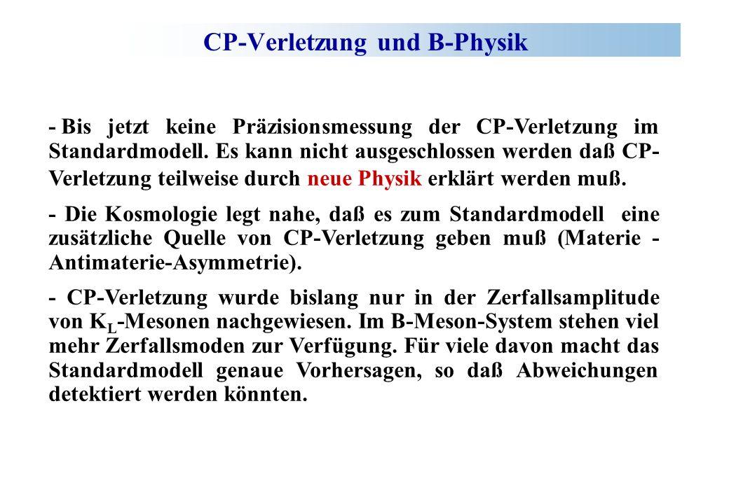 CP-Verletzung und B-Physik