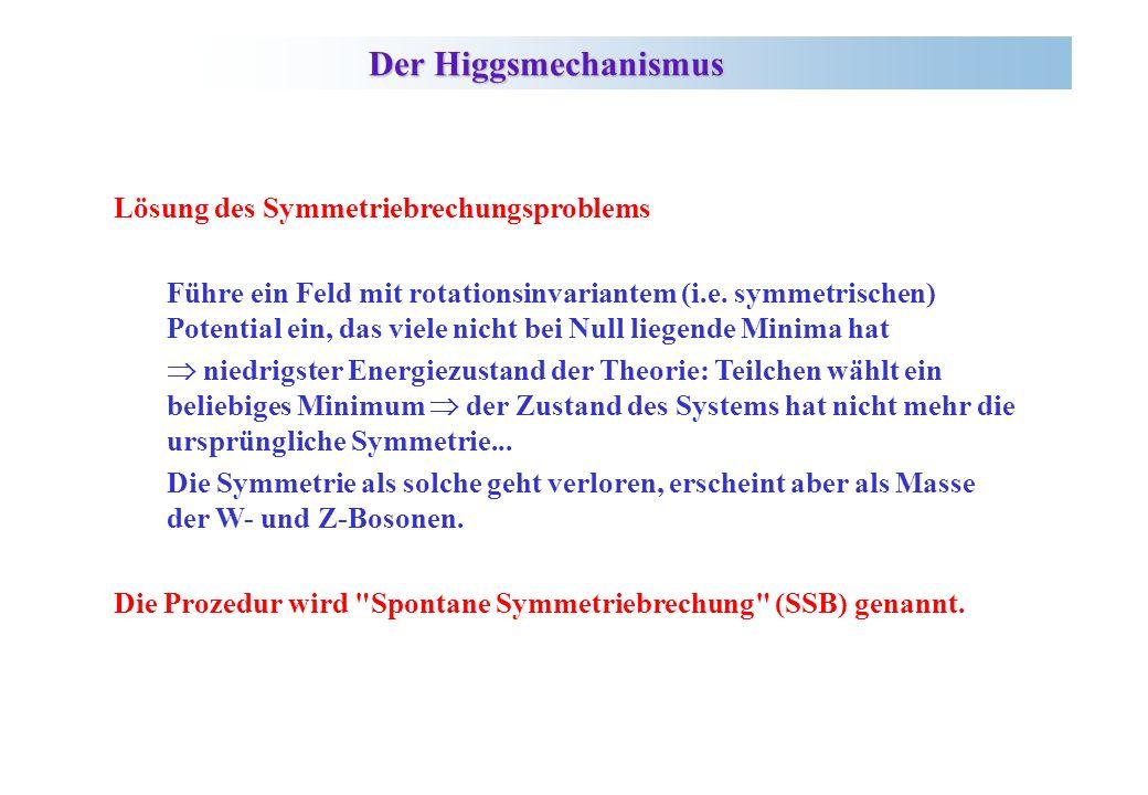 Der Higgsmechanismus Lösung des Symmetriebrechungsproblems