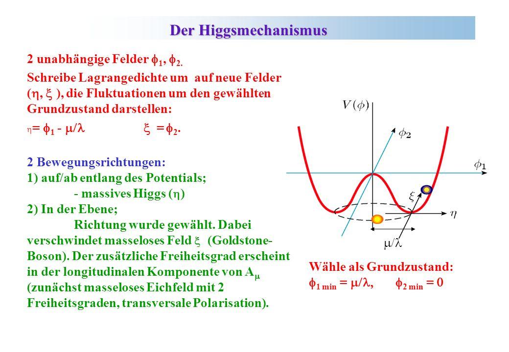 Der Higgsmechanismus 2 unabhängige Felder 1, 2.