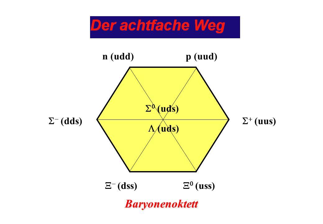 Baryonenoktett n (udd) p (uud) S0 (uds) S- (dds) S+ (uus) L (uds)