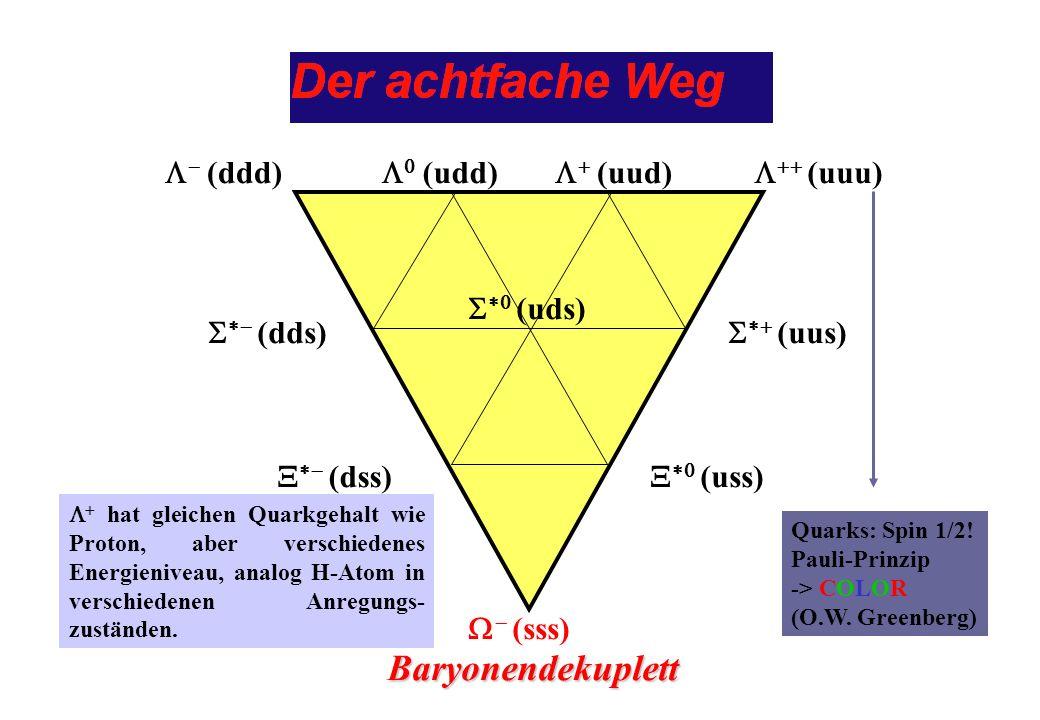 Baryonendekuplett L- (ddd) L0 (udd) L+ (uud) L++ (uuu) S*0 (uds)