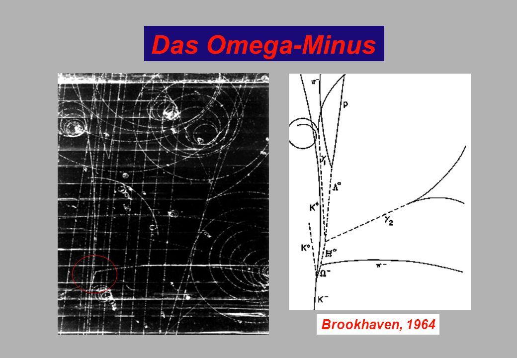 Das Omega-Minus Bild Griffiths S. 35 Brookhaven, 1964