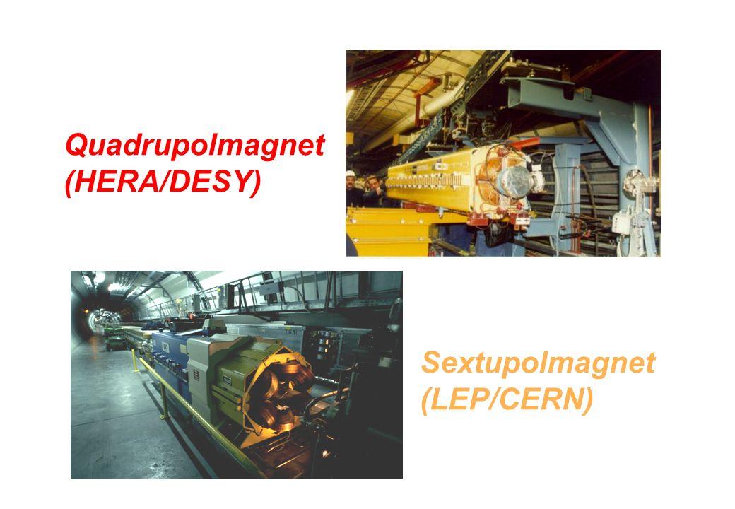 Quadrupolmagnet (HERA/DESY) Sextupolmagnet (LEP/CERN)