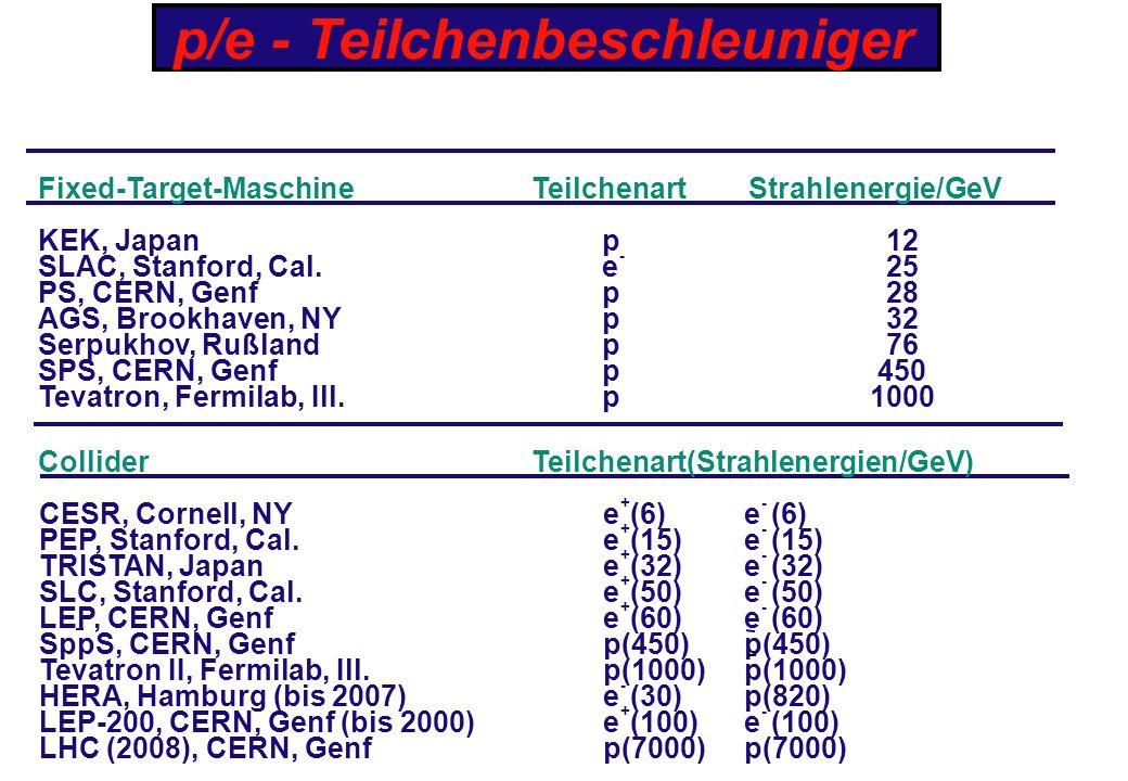 p/e - Teilchenbeschleuniger