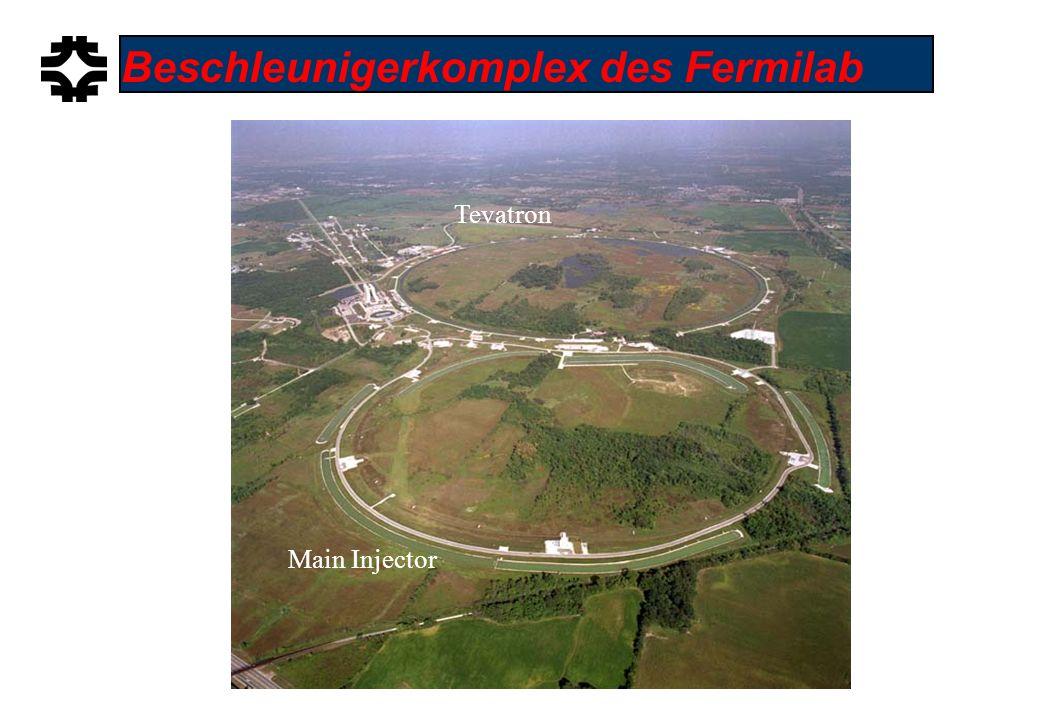 Beschleunigerkomplex des Fermilab