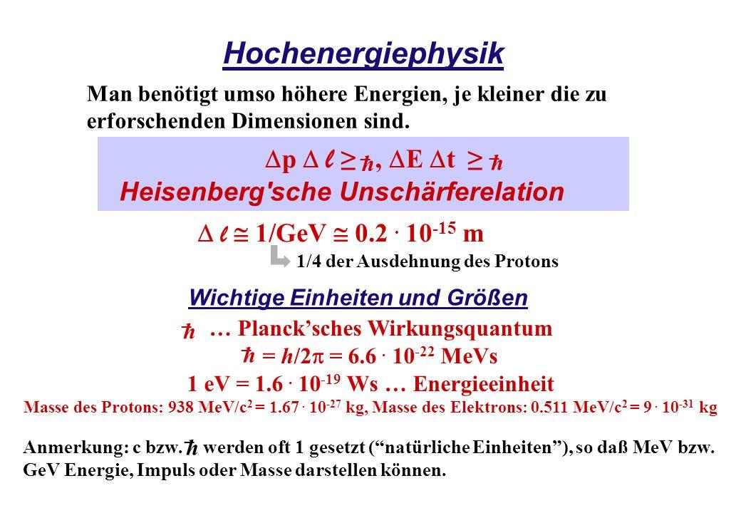 … Planck'sches Wirkungsquantum 1 eV = 1.6 . 10-19 Ws … Energieeinheit