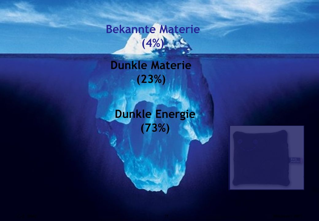 Bekannte Materie (4%) Dunkle Materie (23%) Dunkle Energie (73%)
