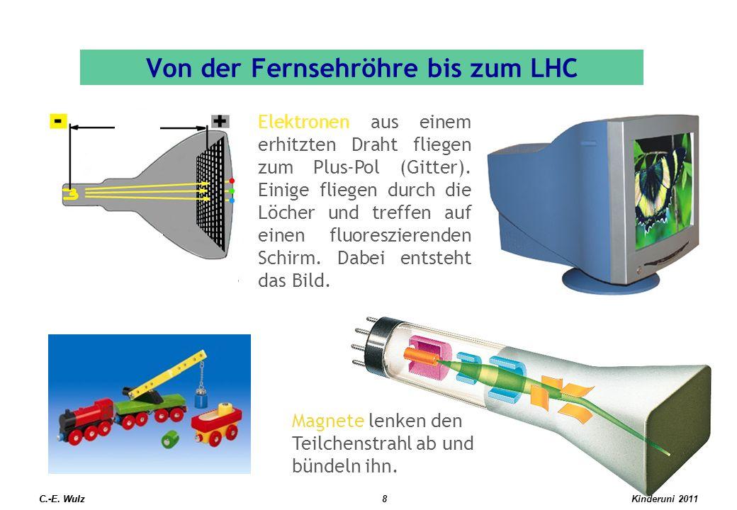 Von der Fernsehröhre bis zum LHC