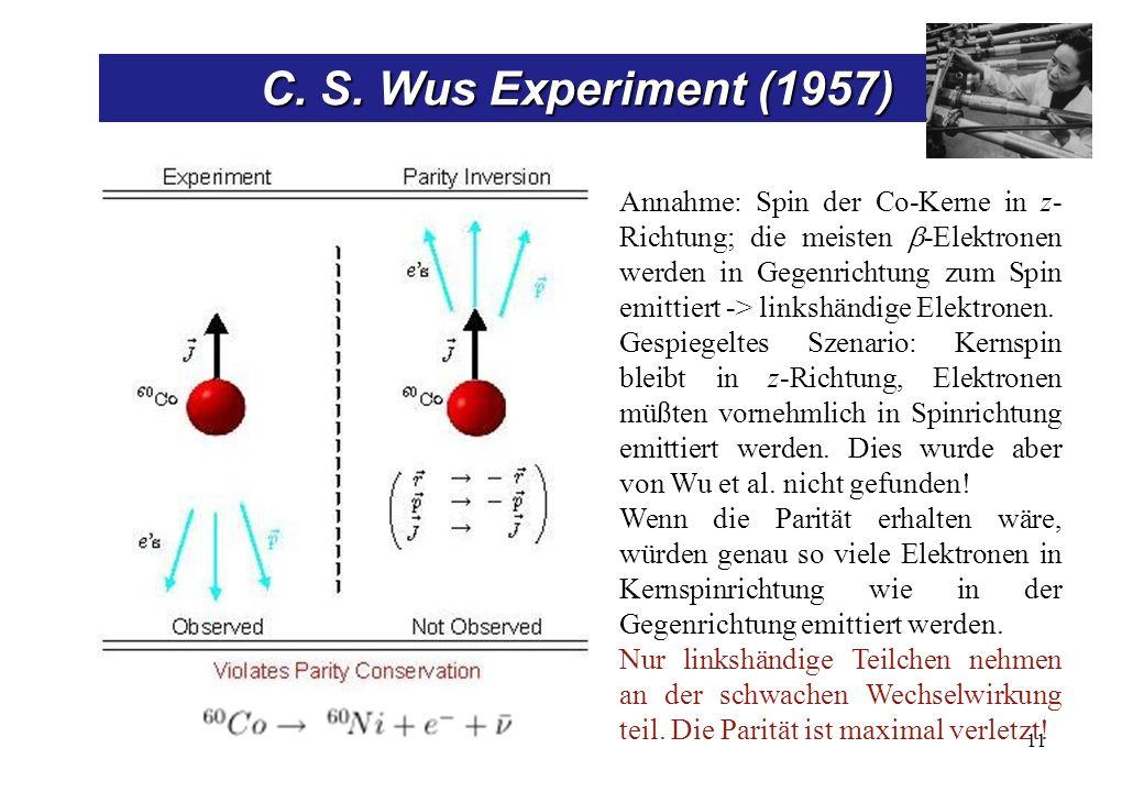 2. Neutrinoflavor (nm ) Brookhaven 1962: L. Lederman, M. Schwartz, J. Steinberger. 1988.