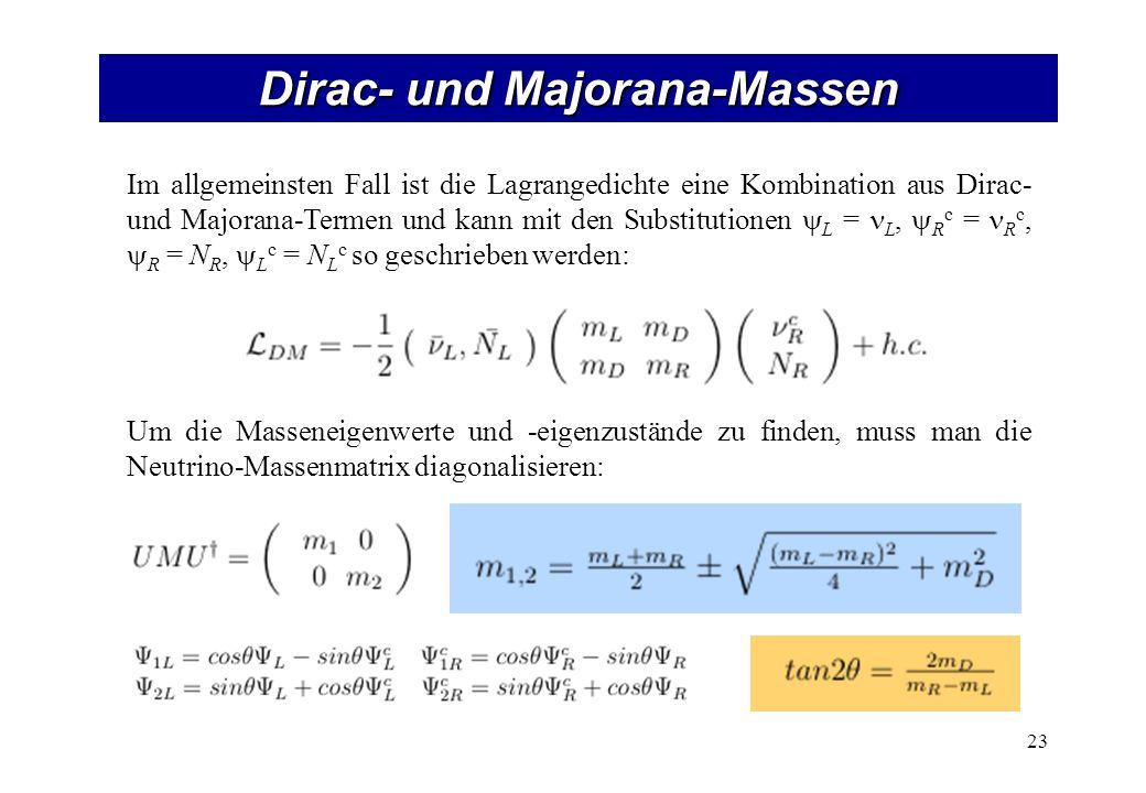 Spezialfälle mR = mL = 0 (q = 450) -> m1,2 = mD