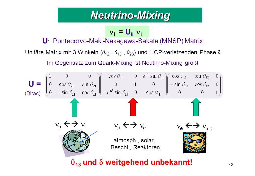 Neutrino-Oszillationen