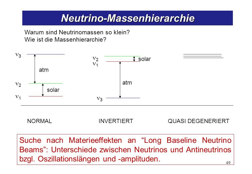 Absolute Neutrinomassenskala