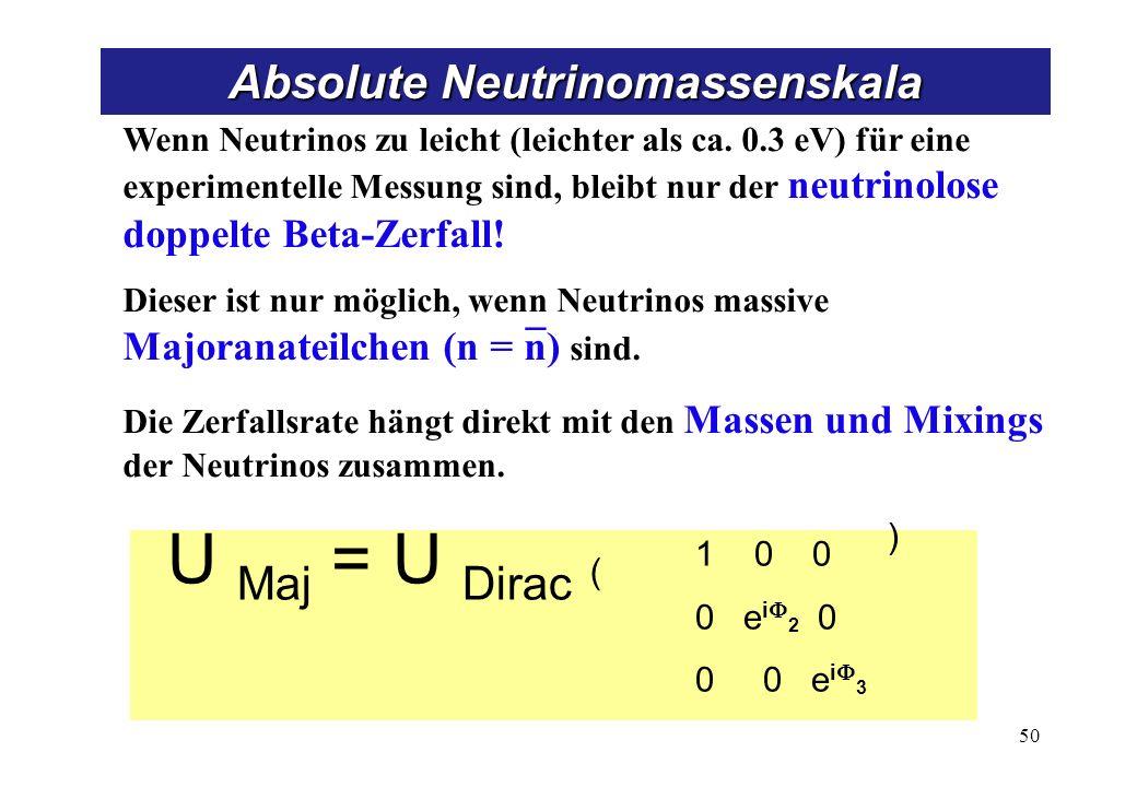 Offene Fragen der Neutrinophysik