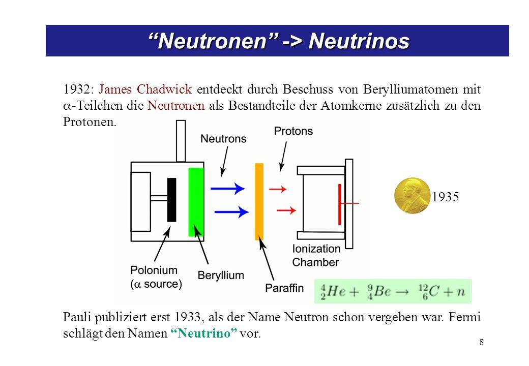 Entdeckung der Neutrinos