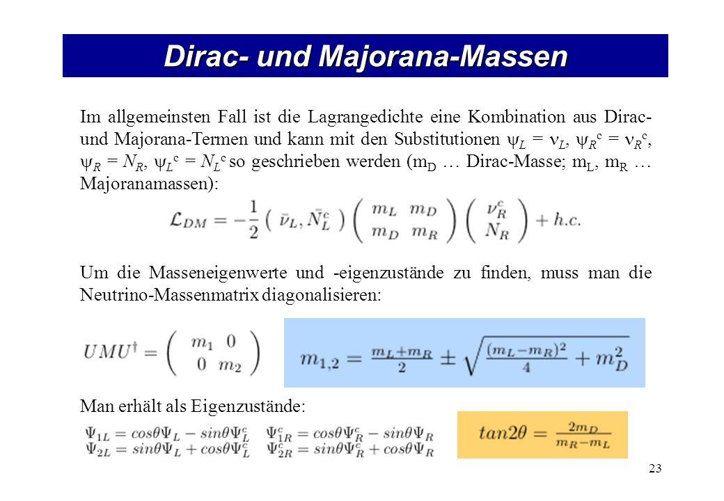 Spezialfälle - mR = mL = 0 (q = 450) -> m1,2 = mD