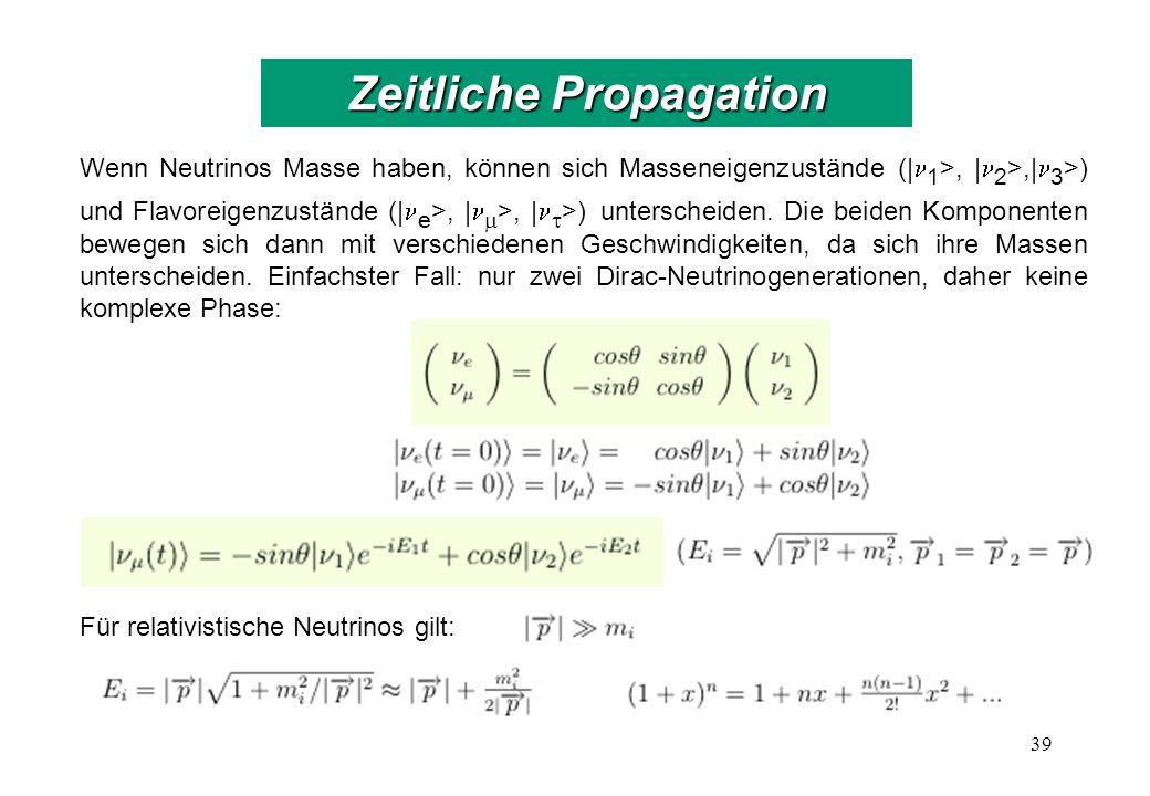Wahrscheinlichkeit für Oszillation nm -> ne