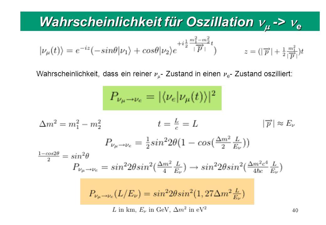 Oszillationslänge L osc (m) = 2.5 En (MeV) / Dm2(eV2)